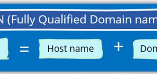 fully qualified domain name